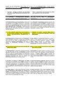 Wettbewerbsbedingungen Wasserspeicher Tobl neu - Seite 5