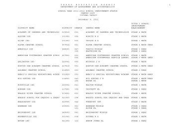 Final List of Campuses in Title I School Improvement for 2011-2012