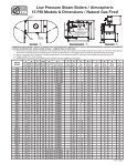 Rite 15 psi low pressure atmospheric brochure - California Boiler - Page 3