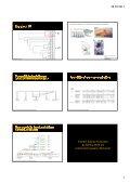 Semana Temática BIo-USP 2011 Hox, Parahox e Protohox - Page 7