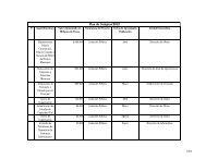 Plan de Compras 2012 - Intranet Municipal