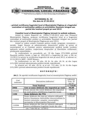privind rectificarea bugetului local al Municipiului Făgăraş şi a ...