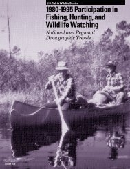 1980-1995 Participation in Fishing, Hunting, and Wildlife Watching