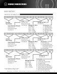 BAND HEATERS - Durex Industries - Page 3