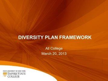 Handouts - (PDF 553kB) - SUNY Empire State College