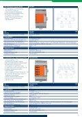 Webeasy E/A Module - CONTA-CLIP - Seite 5
