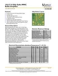 10.0-21.0 GHz GaAs MMIC Buffer Amplifier - Richardson RFPD