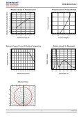 DDW-WJG-2X4X-W - Welt Electronic - Page 6