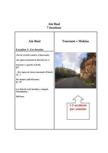 Ain Baal 7 locations Ain Baal Tournant Â« Maklaa 1-2 ... - Localiban