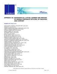 Download - Catalyst