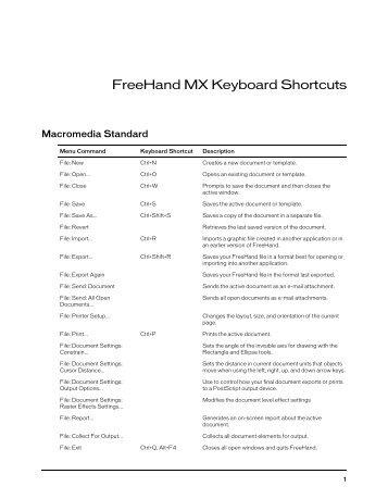 FreeHand MX Keyboard Shortcuts