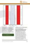 Beheersing van aardappelmoeheid in de akkerbouw - Kennisakker.nl - Page 6