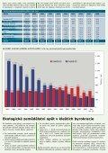 Informační bulletin SMO březen+duben 2010 - Svaz marginálních ... - Page 4