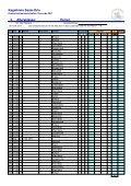 Kegelkreis Saale-Orla 1 . Altersklasse: Juniorinnen - Seite 3