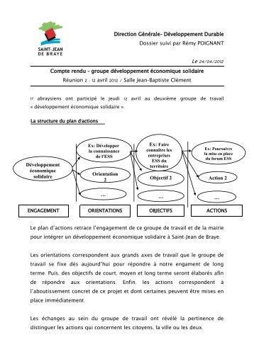 CR dev eco solidaire12 avril 2012 (pdf - 76,14 ko) - Ville de Saint ...