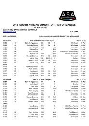 2012 SOUTH AFRICAN JUNIOR TOP PERFORMANCES