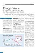 Facharzt (m/w) für Innere Medizin - Ärztekammer für Salzburg - Seite 6