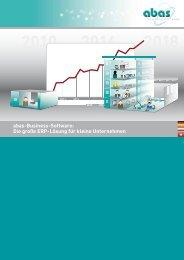 abas-Business-Software: Die große ERP-Lösung für kleine ...