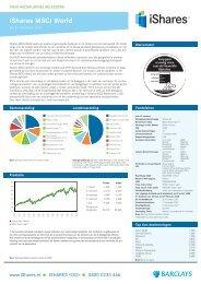 iShares MSCI World - Index People