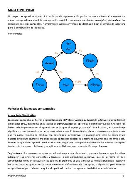 Mapa Conceptual Ventajas De Los Mapas Conceptuales