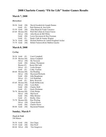 """2008 Charlotte County """"Fit for Life"""" Senior Games Results"""