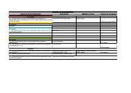 Checklist BPT 2009 DPA T-7001