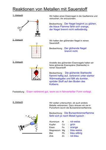 Reaktionen von Metallen mit Sauerstoff - Unterricht