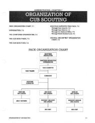 Organization of Cub Scouting - Cub Scout Pack 883