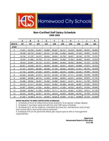 El Monte City School District Salary Schedule