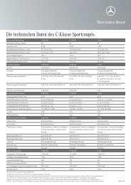 Die technischen Daten des C-Klasse Sportcoupés. - Mercedes-Benz ...