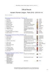 Official Results Karate1 Premier League - Paris 2012 - 2012-01-14