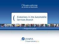 After-sales evolution - Anfa