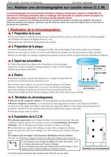 Chromatographie sur couche mince - Chromatographie sur couche mince ...