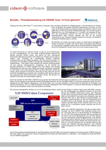 "Borealis – Produktentwicklung mit CIDEON Tools ""in ... - CIDEON AG"
