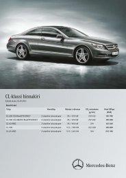 CL-klassi hinnakiri - Silberauto