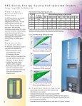 Secador Refrigerativo - HPRplus Serie.pdf - remco srl - Page 6