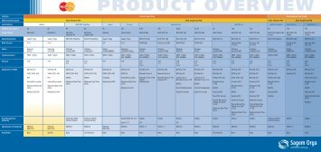 sagem orga_banking overview_mastercard.pdf