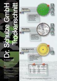 Mega Beton Turbo Speed Cut II Aggressor - Dr. Schulze GmbH