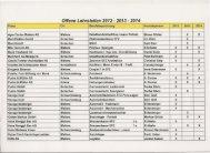 Offene Lehrstellen 2012 - 2013 - 2014 - Gewerbeverein Malters ...
