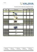 Montavimo įrankiai - Valsva - Page 2