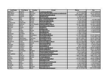 List of praticipants - Humus.ru