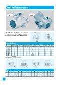 Ölfreie Kompressoren und Vakuumpumpen - Specken-Drumag - Seite 4