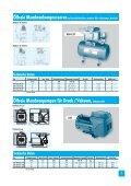 Ölfreie Kompressoren und Vakuumpumpen - Specken-Drumag - Seite 7
