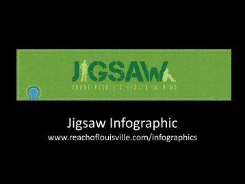 Jigsaw Infographic - Genio