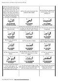 99 Names of ALLAH Azza Wa Jul - Noore Madinah Network - Page 6
