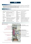 Arrancadores Suaves Digitales para Media Tensión HRVS-DN - Elion - Page 2