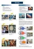 Arrancadores Suaves Digitales para Media Tensión HRVS-DN - Elion - Page 5