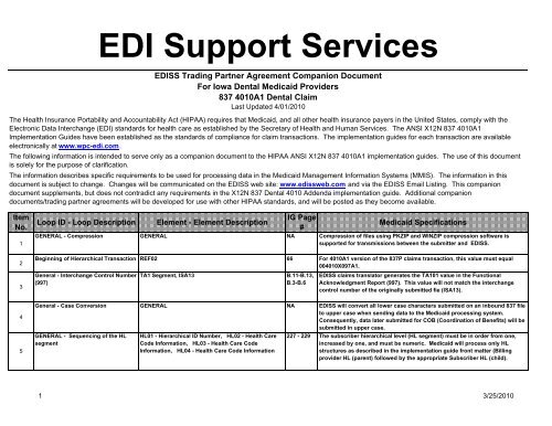 EDI Support Services - Electronic Data Interchange