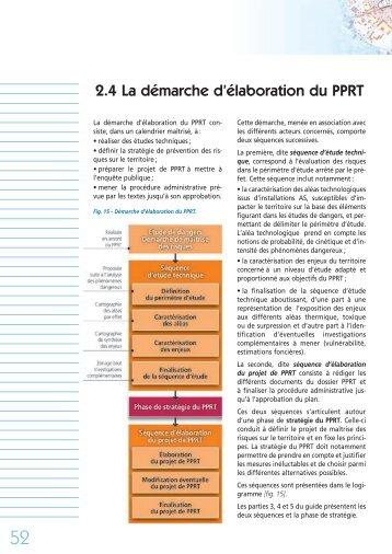 DPPR PPRT v4 - Ministère du Développement durable