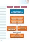DPPR PPRT v4 - Ministère du Développement durable - Page 7